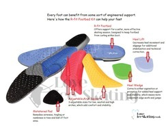 Ladies Riedell  Skate R-Fit Footbed Innersole  Kit